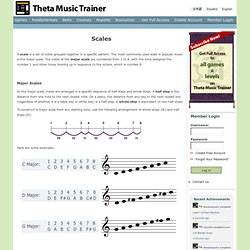 Theta Music Trainer