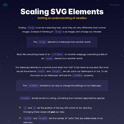 Scaling SVG Explained