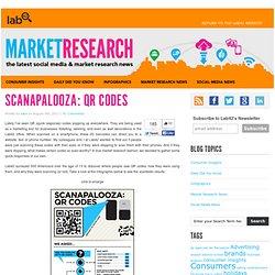 QR Codes 2011