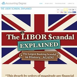 The LIBOR Scandal Explained [Infographic]
