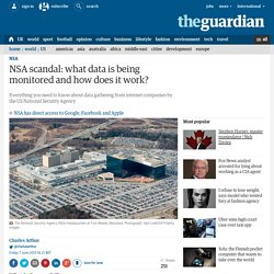 NSA scandal: what data is being monitored and how does it work?