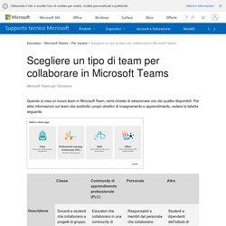 Scegliere un tipo di team per collaborare in Microsoft Teams - Supporto di Office