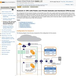 Scenario 3: VPC with Public and Private Subnets and Hardware VPN Access - Amazon Virtual Private Cloud