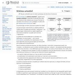 Schéma actantiel