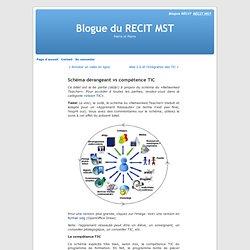Blogue du RECIT MST - Article complet: Schéma dérangeant vs compétence TIC