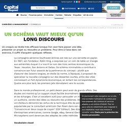Un schéma vaut mieux qu'un long discours - Capital.fr