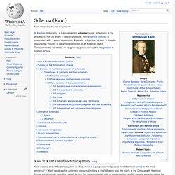 Schema (Kant)