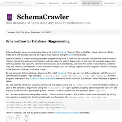 SchemaCrawler - SchemaCrawler Database Diagramming