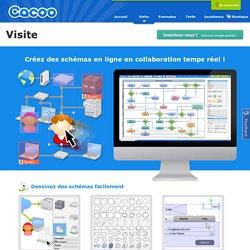 Créez des schémas en ligne Collaboration en temps réel - Visite