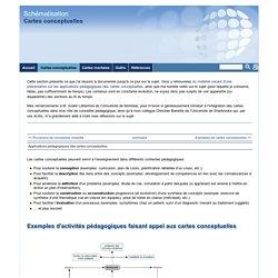 Schématisation - Cartes conceptuelles