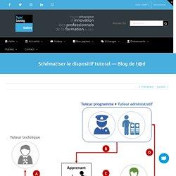 Schématiser le dispositif tutoral — Blog de t@d