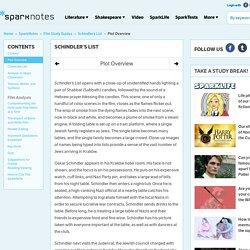 Schindler's List: Plot Overview