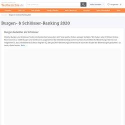 Burgen- & Schlösser-Ranking: Die beliebtesten Burgen und Schlösser 2020