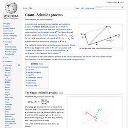Gram–Schmidt process