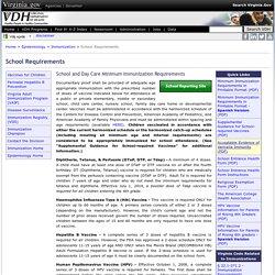 School Requirements
