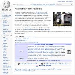 Maison Schröder de Rietveld