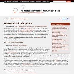 Science behind Pathogenesis (MPKB)