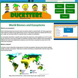 Science for Kids: World Biomes and Ecosystems