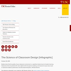 The Science of Classroom Design [Infographic] - Blog