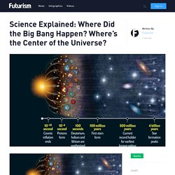 Science Explained: Where Did the Big Bang Happen? Where's the Center of the Universe?