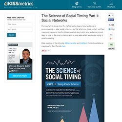 The Science of Social Timing Part 1: Facebook and Twitter Social Networks