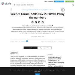 Science Forum: SARS-CoV-2 (COVID-19) by the numbers
