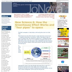 "New Science 6: How the Greenhouse Effect Works and ""four pipes"" to space"