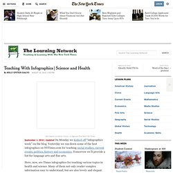 Science and Health Infographics From The New York Times