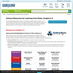 Science Resources for Learning from Home, Grades K–8