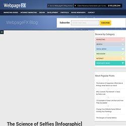 Selfies, a woman tendency