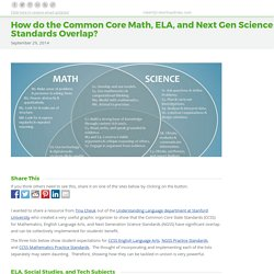 How do the Common Core Math, ELA, and Next Gen Science Standards Overlap? – Robert Kaplinsky