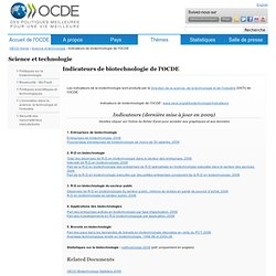 Indicateurs de biotechnologie de l'OCDE