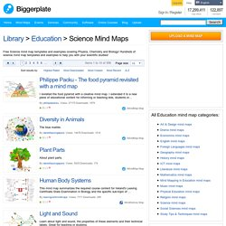Free Science mind map templates and mind mapping examples