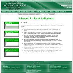 SK Curriculum