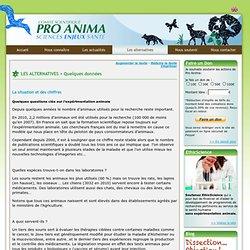 Comité Scientifique Pro Anima - Sciences, Enjeux, Santé - Quelques données
