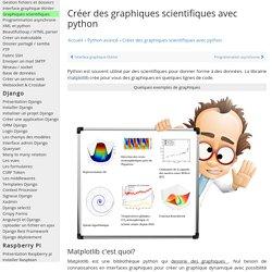 Créer des graphiques scientifiques avec python - matplotlib - Python Programmation Cours Tutoriel Informatique Apprendre