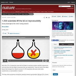 1,500 scientists lift the lid on reproducibility