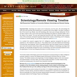 Scientology: Remote Viewing Timeline