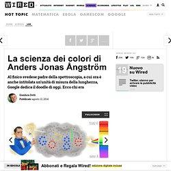 La scienza dei colori di Anders Jonas Ångström