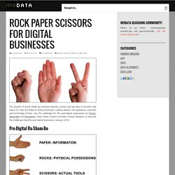 Rock Paper Scissors for Digital Businesses
