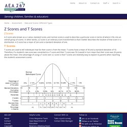 Z Scores and T Scores