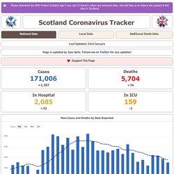 Scotland Coronavirus Tracker