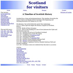 Scotland For Visitors -History - Timeline - Beginning to St Ninian