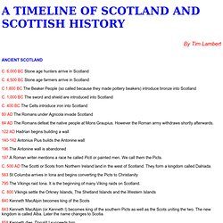 Scottish History Timeline