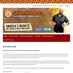 The Official Scott Roberts Website