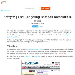 Scraping and Analyzing Baseball Data with R