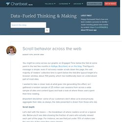 Scroll behavior across the web - Chartbeat Blog Chartbeat Blog