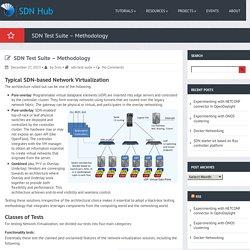 SDN Test Suite – Methodology
