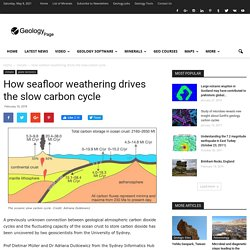 seafloor-weathering-drives-slow-carbon-cycle