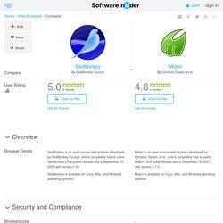 SeaMonkey vs Midori - Web Browsers Comparison